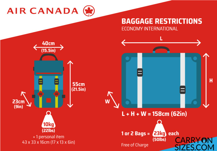 AIR-CANADA-CARRY-ON-SIZE