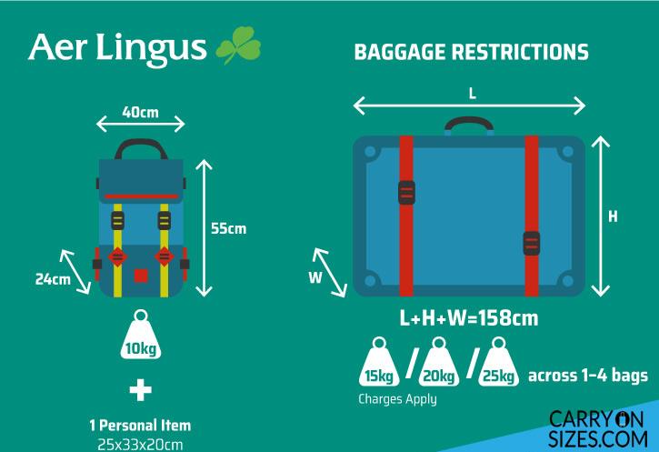 Aer-Lingus-baggage-allowance