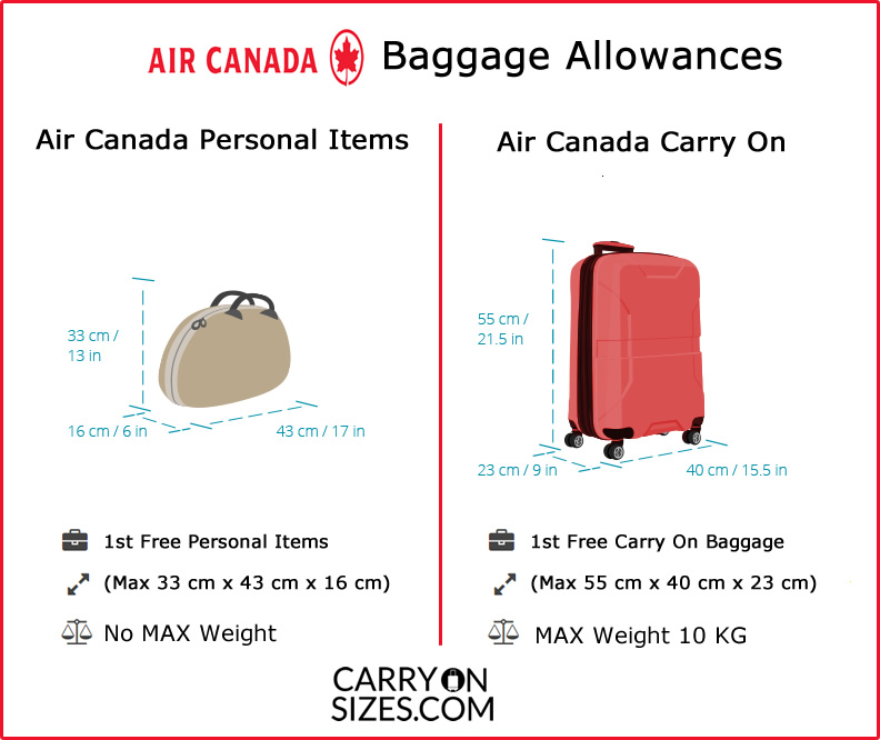 Air-Canada-Baggage-Allowance