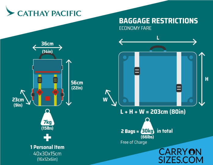 Cathay-Pacific-baggage-allowance