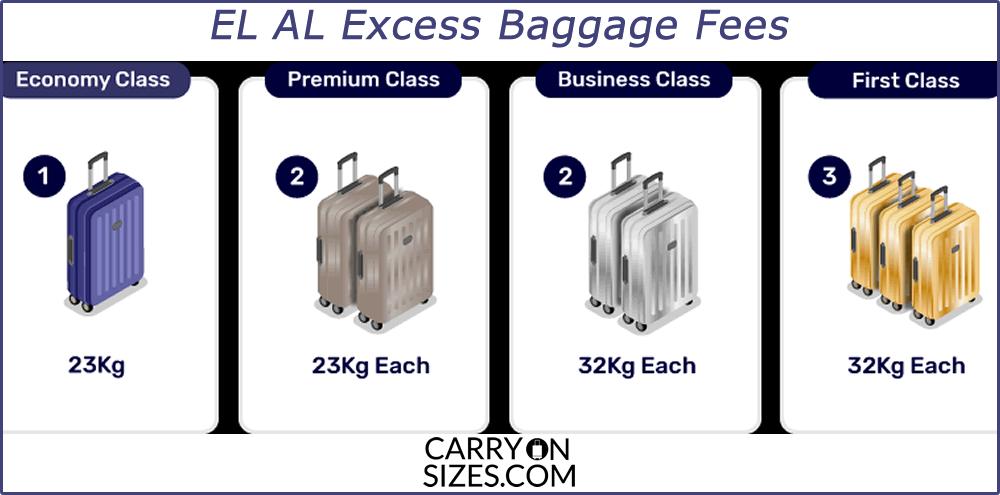 EL-AL-Excess-Baggage-Fees