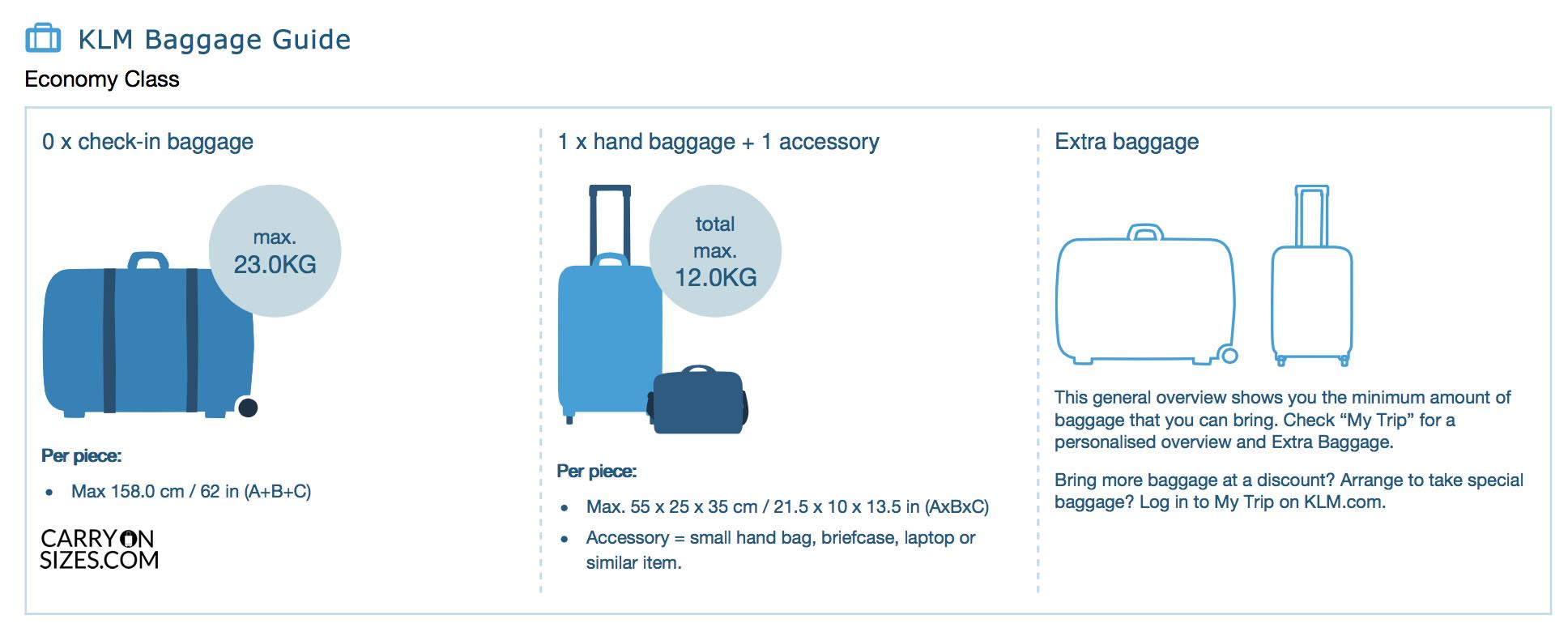 KLM-Baggage-Guide