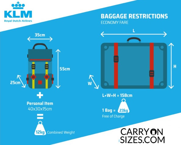 KLM-Baggage-size