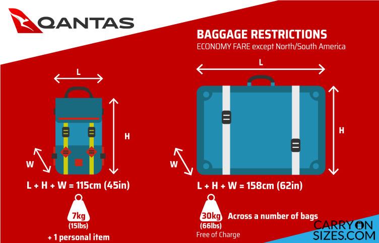 Qantas-baggage-allowance