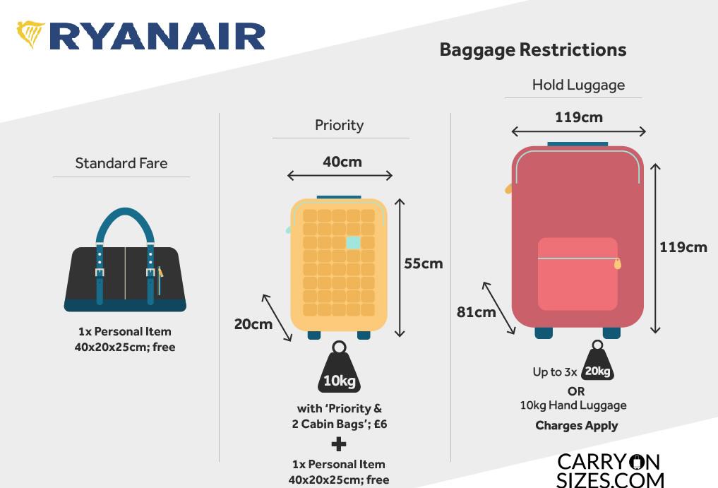 Ryanair-baggage-allowance