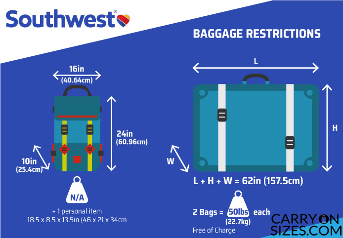 SouthWest-Carry-On-Baggage-allowances
