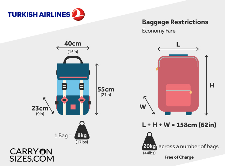 Turkish-Airlines-baggage-allowance