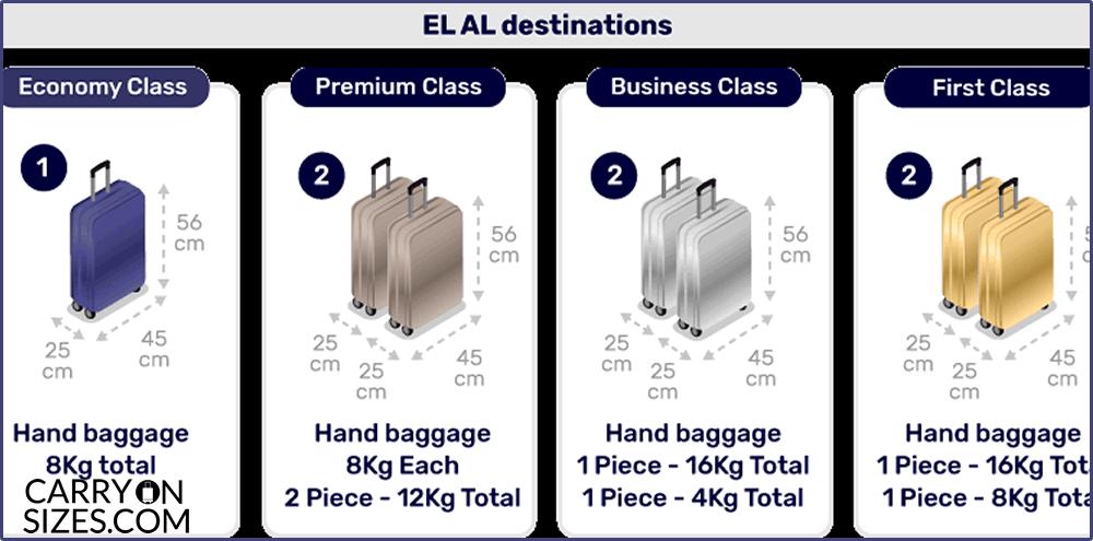 el-al-allowance
