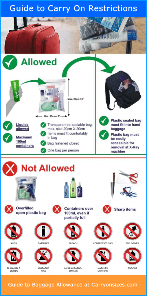 guide-to-airport-carry-on-restrictions-508x1024