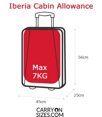 iberia-cabin-allowance-sizes