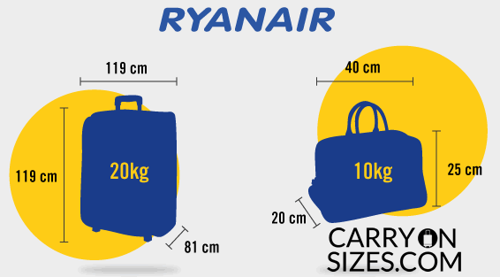 ryanair-luggage-policy-dimensions